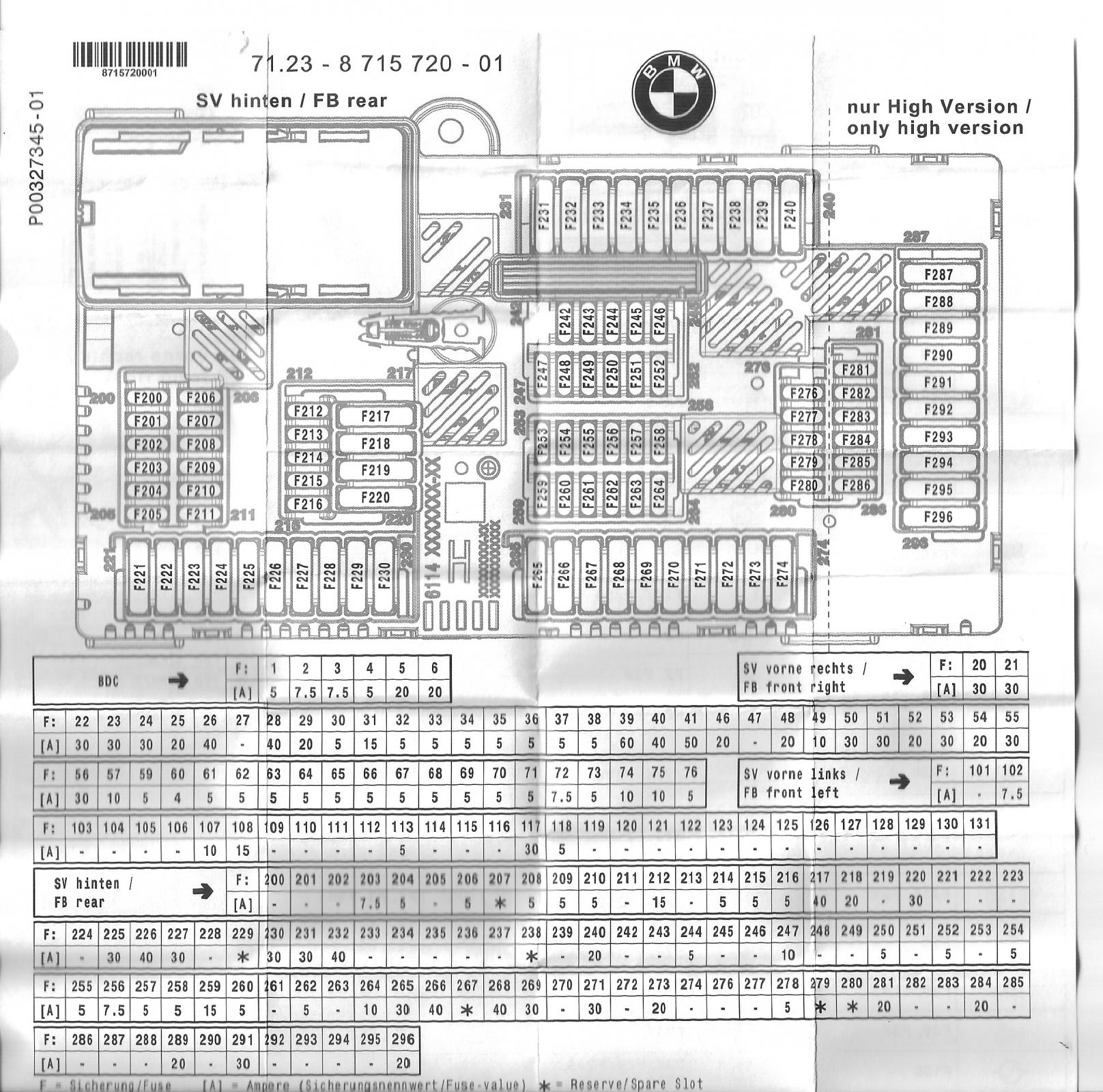 2008 bmw x3 fuse box location fuse assignments on the g20  g20 bmw 3 series forum  fuse assignments on the g20  g20 bmw